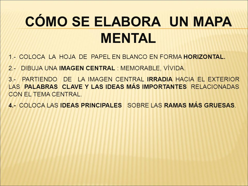 1.- COLOCA LA HOJA DE PAPEL EN BLANCO EN FORMA HORIZONTAL. 2.- DIBUJA UNA IMAGEN CENTRAL : MEMORABLE, VÍVIDA. 3.- PARTIENDO DE LA IMAGEN CENTRAL IRRAD