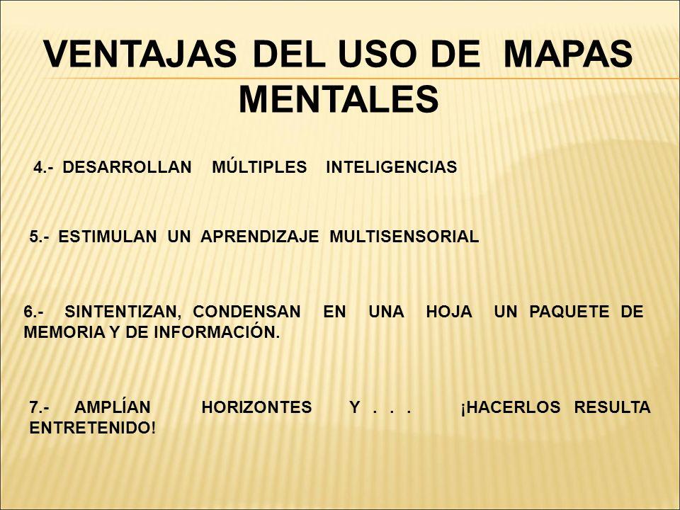 5.- ESTIMULAN UN APRENDIZAJE MULTISENSORIAL 6.- SINTENTIZAN, CONDENSAN EN UNA HOJA UN PAQUETE DE MEMORIA Y DE INFORMACIÓN. 4.- DESARROLLAN MÚLTIPLES I