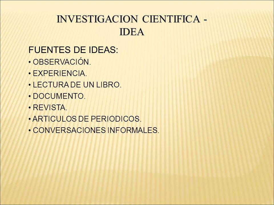 INVESTIGACION CIENTIFICA - IDEA FUENTES DE IDEAS: OBSERVACIÓN. EXPERIENCIA. LECTURA DE UN LIBRO. DOCUMENTO. REVISTA. ARTICULOS DE PERIODICOS. CONVERSA