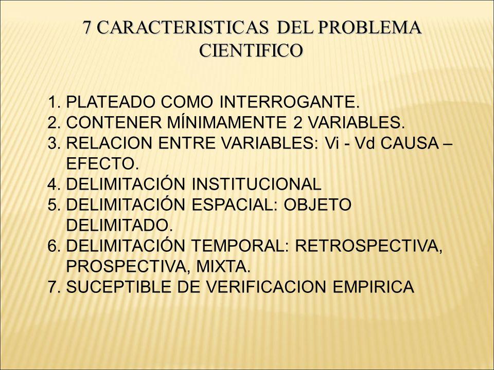7 CARACTERISTICAS DEL PROBLEMA CIENTIFICO 1.PLATEADO COMO INTERROGANTE. 2.CONTENER MÍNIMAMENTE 2 VARIABLES. 3.RELACION ENTRE VARIABLES: Vi - Vd CAUSA
