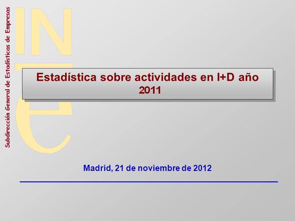 Subdirección General de Estadísticas de Empresas Madrid, 21 de noviembre de 2012 Estadística sobre actividades en I+D año