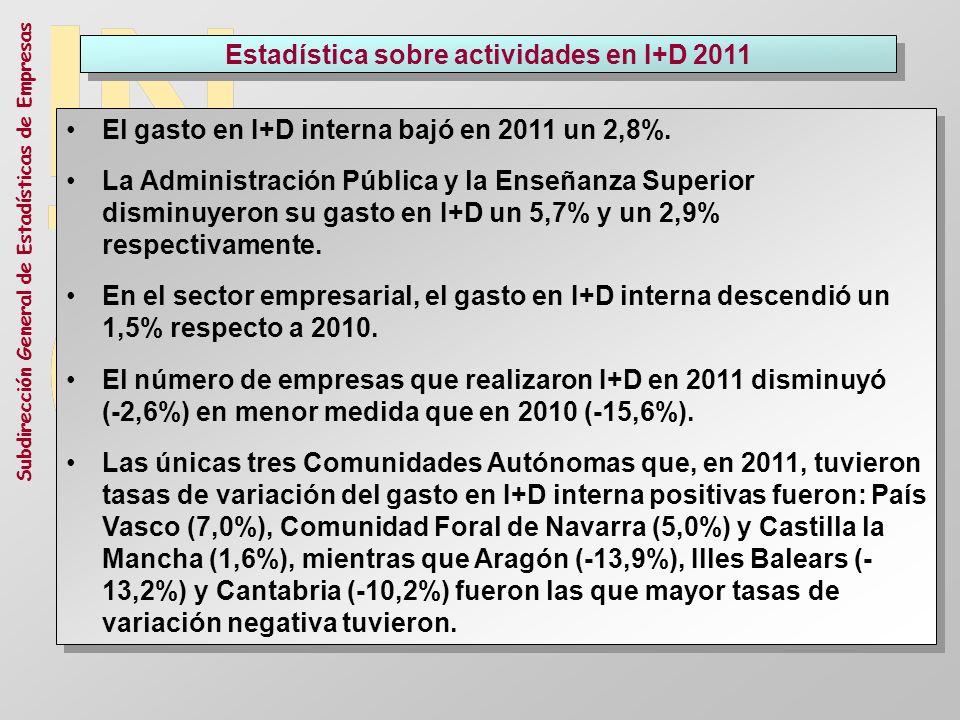Subdirección General de Estadísticas de Empresas El gasto en I+D interna bajó en 2011 un 2,8%. La Administración Pública y la Enseñanza Superior dismi