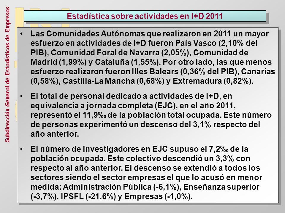 Subdirección General de Estadísticas de Empresas Las Comunidades Autónomas que realizaron en 2011 un mayor esfuerzo en actividades de I+D fueron País