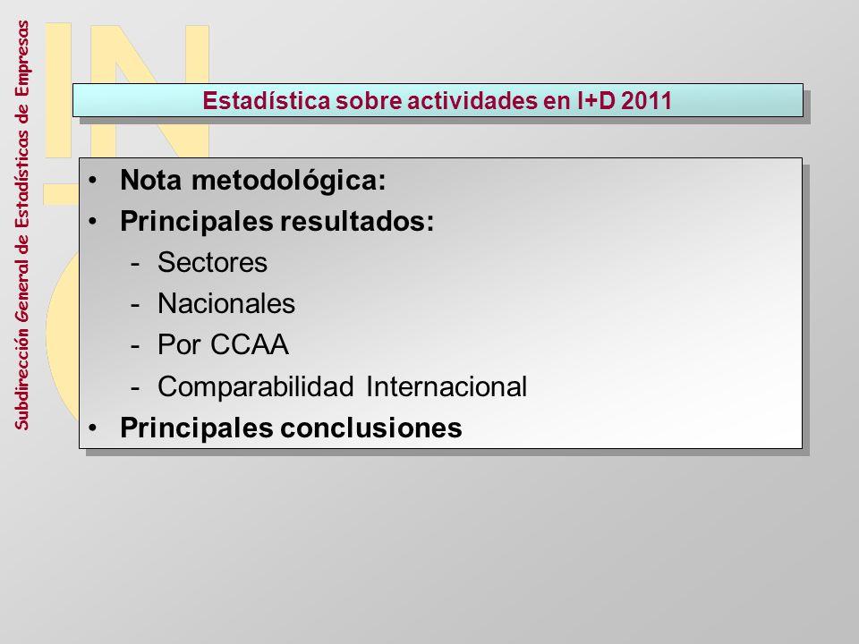 Subdirección General de Estadísticas de Empresas Nota metodológica: Principales resultados: -Sectores -Nacionales -Por CCAA -Comparabilidad Internacio
