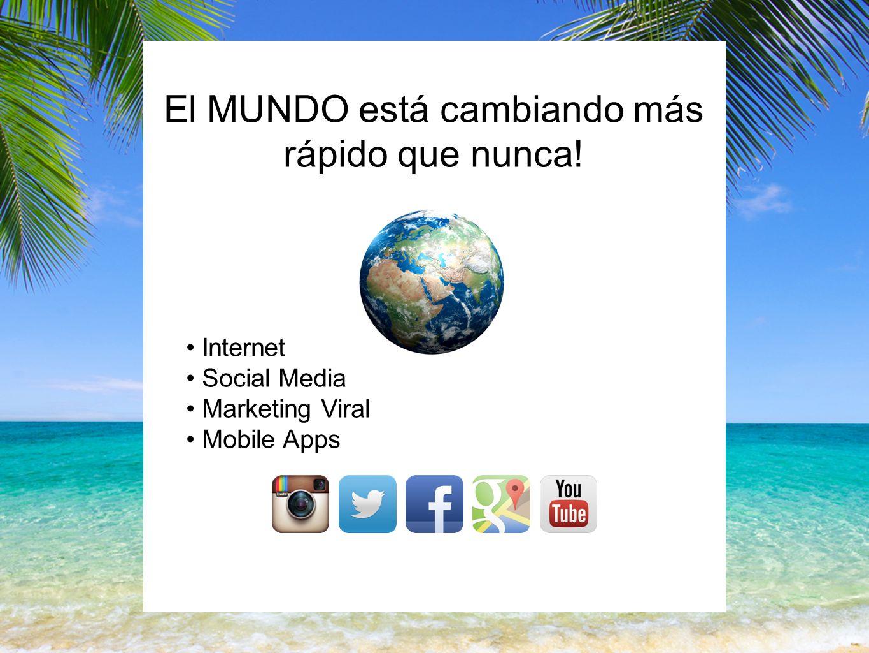 El MUNDO está cambiando más rápido que nunca! Internet Social Media Marketing Viral Mobile Apps