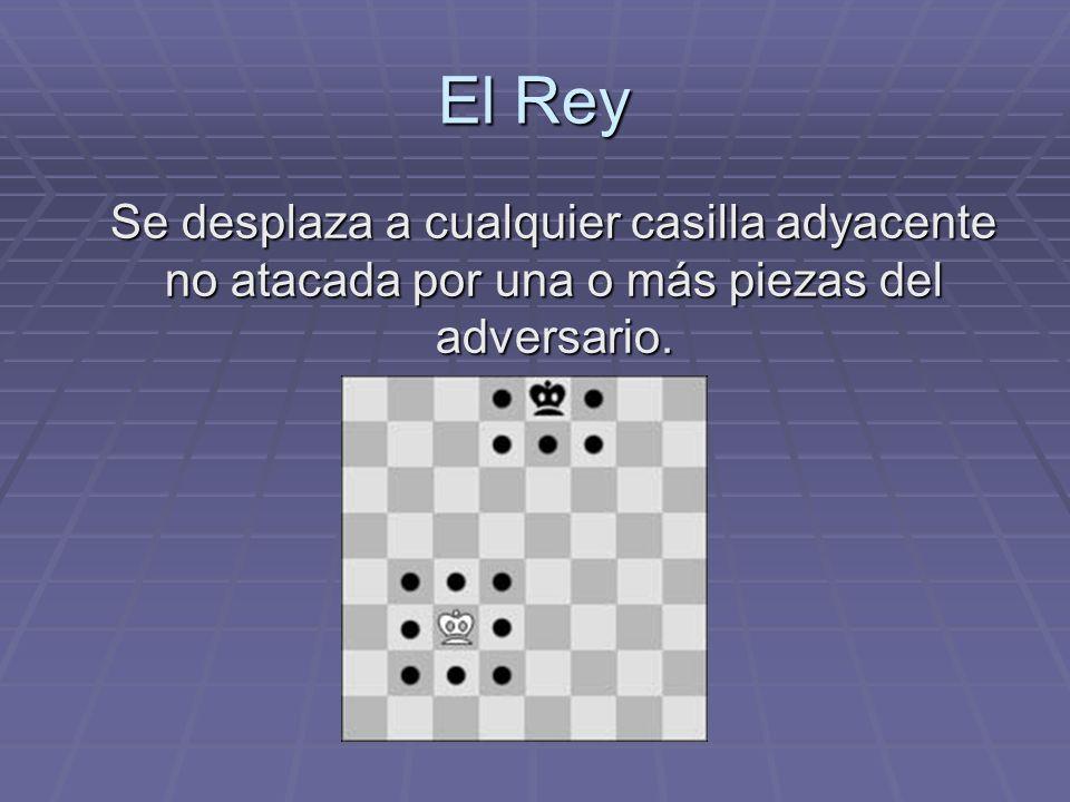 El Rey Se desplaza a cualquier casilla adyacente no atacada por una o más piezas del adversario.
