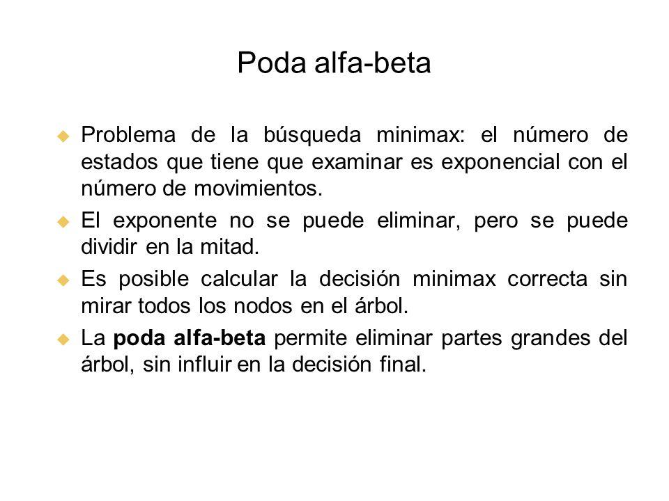 Poda alfa-beta Problema de la búsqueda minimax: el número de estados que tiene que examinar es exponencial con el número de movimientos. El exponente