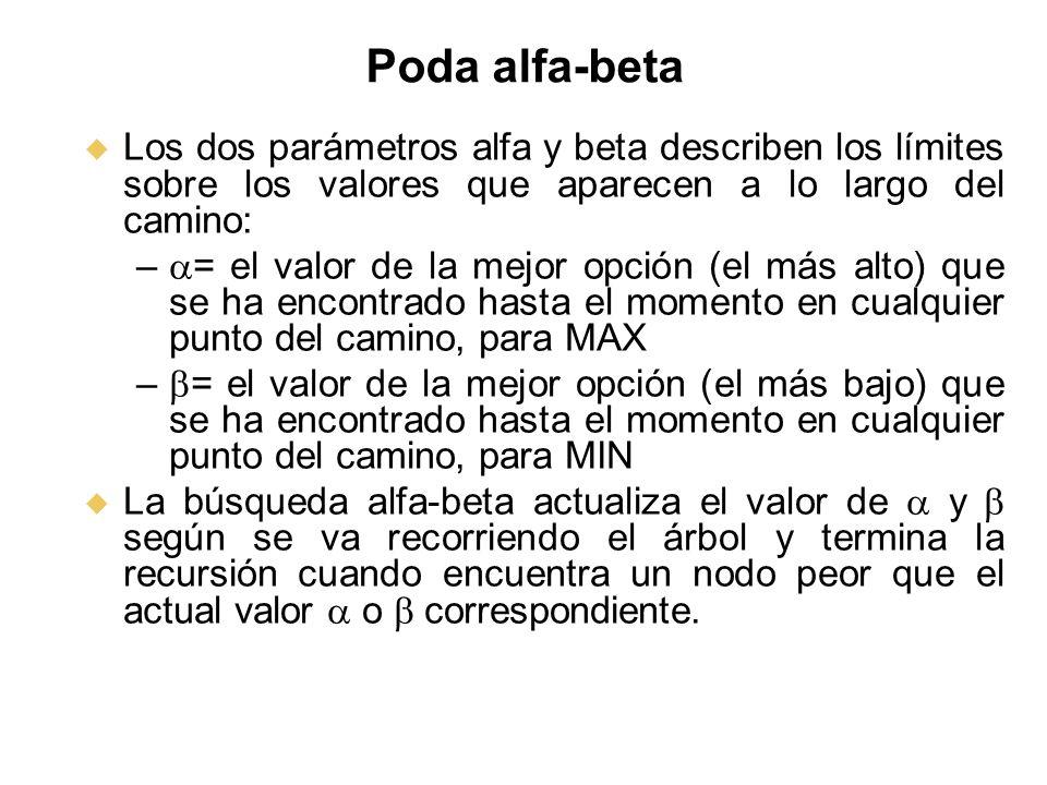 Poda alfa-beta Los dos parámetros alfa y beta describen los límites sobre los valores que aparecen a lo largo del camino: – – = el valor de la mejor o