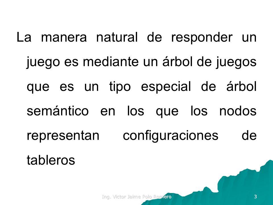 Ing. Victor Jaime Polo Romero 3 La manera natural de responder un juego es mediante un árbol de juegos que es un tipo especial de árbol semántico en l