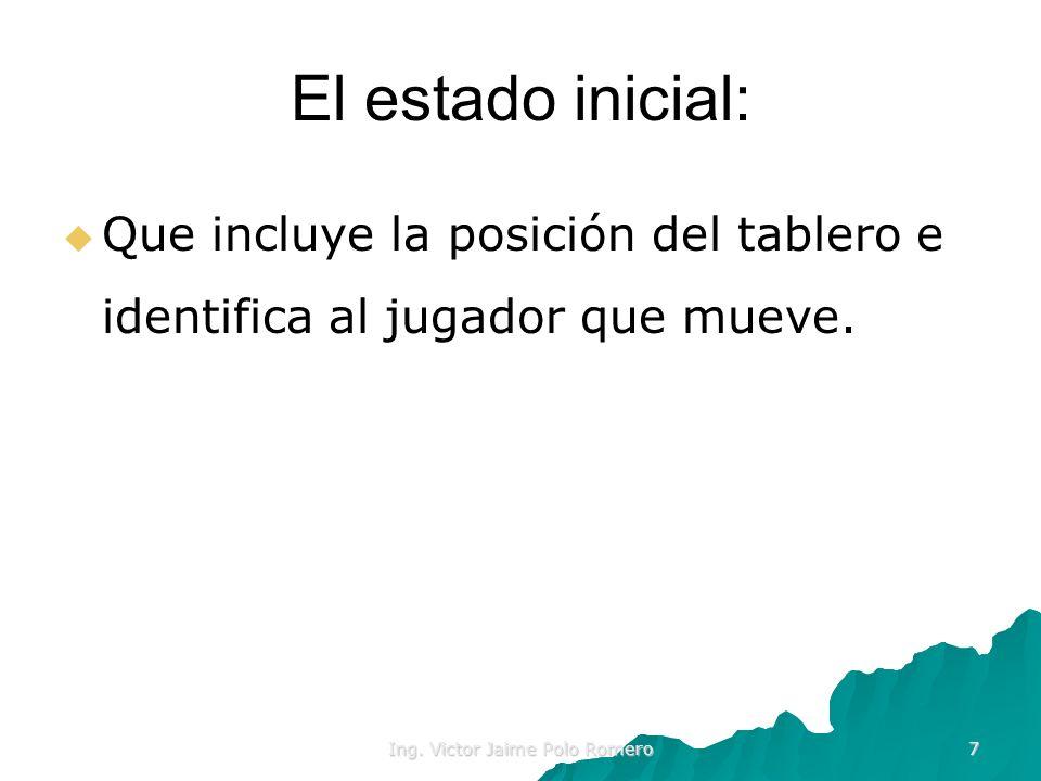 Ing. Victor Jaime Polo Romero 7 El estado inicial: Que incluye la posición del tablero e identifica al jugador que mueve.