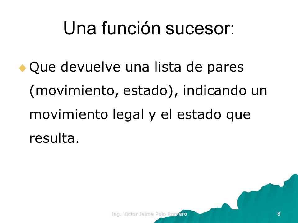 Ing. Victor Jaime Polo Romero 8 Una función sucesor: Que devuelve una lista de pares (movimiento, estado), indicando un movimiento legal y el estado q