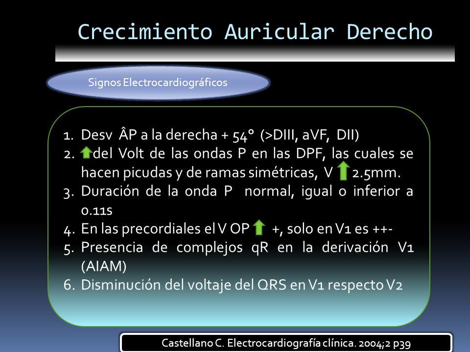 1.Desv ÂP a la derecha + 54° (>DIII, aVF, DII) 2. del Volt de las ondas P en las DPF, las cuales se hacen picudas y de ramas simétricas, V 2.5mm. 3.Du