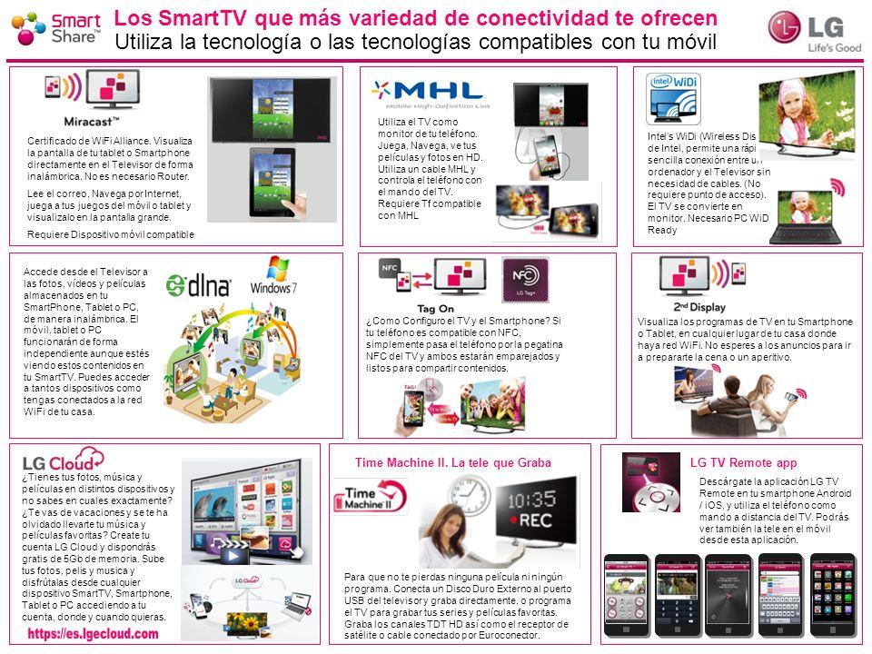 Los SmartTV que más variedad de conectividad te ofrecen Certificado de WiFi Alliance. Visualiza la pantalla de tu tablet o Smartphone directamente en