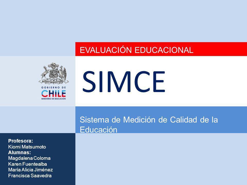 Sistema de Medición de Calidad de la Educación SIMCE I.Objetivo de la evaluación II.Población a la que va dirigido III.Aspectos o dimensiones consideradas en la evaluación IV.Características del proceso evaluativo V.Impacto de la evaluación VI.Opinión VII.Fuentes