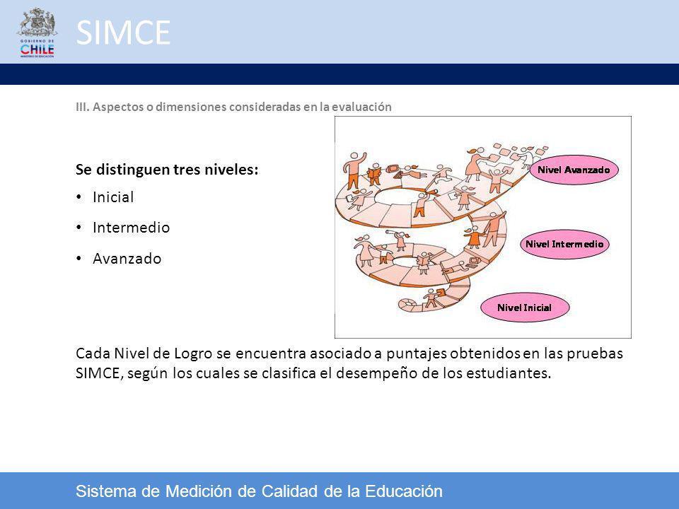 SIMCE Sistema de Medición de Calidad de la Educación Se distinguen tres niveles: Inicial Intermedio Avanzado Cada Nivel de Logro se encuentra asociado