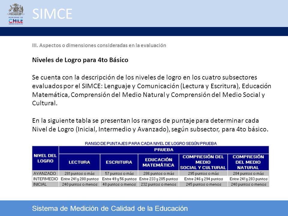 SIMCE Sistema de Medición de Calidad de la Educación Niveles de Logro para 4to Básico Se cuenta con la descripción de los niveles de logro en los cuat
