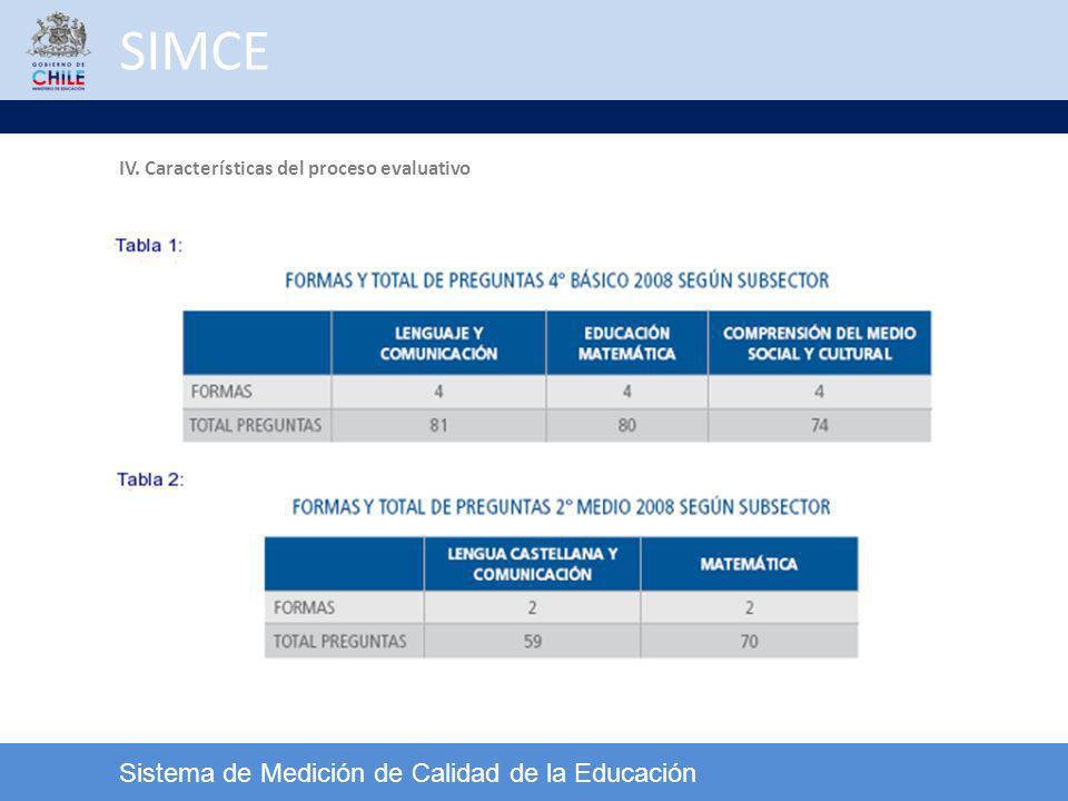 SIMCE Sistema de Medición de Calidad de la Educación IV. Características del proceso evaluativo