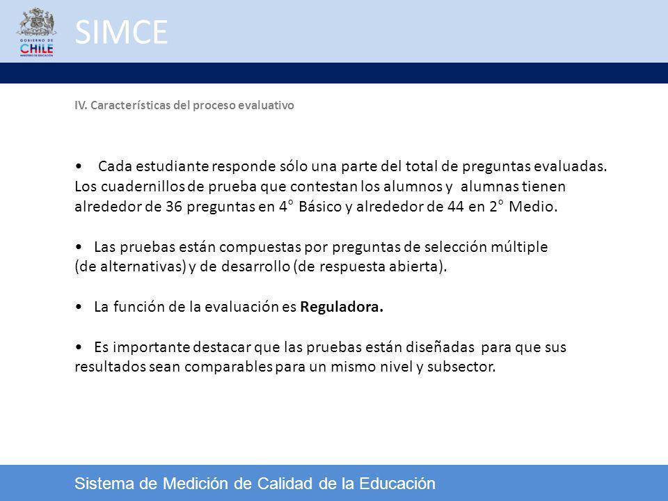 SIMCE Sistema de Medición de Calidad de la Educación Cada estudiante responde sólo una parte del total de preguntas evaluadas. Los cuadernillos de pru