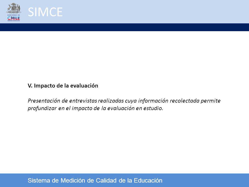 SIMCE Sistema de Medición de Calidad de la Educación V. Impacto de la evaluación Presentación de entrevistas realizadas cuya información recolectada p