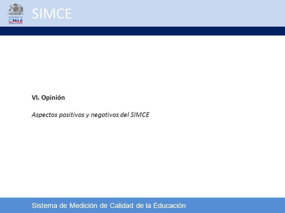 SIMCE Sistema de Medición de Calidad de la Educación VI. Opinión Aspectos positivos y negativos del SIMCE