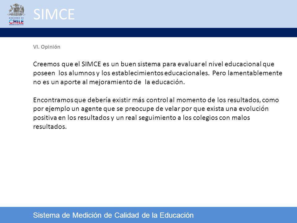 SIMCE Sistema de Medición de Calidad de la Educación VI. Opinión Creemos que el SIMCE es un buen sistema para evaluar el nivel educacional que poseen