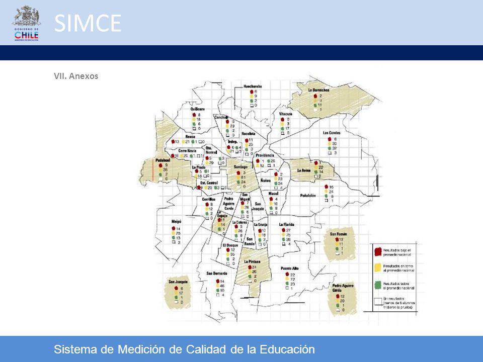 SIMCE Sistema de Medición de Calidad de la Educación VII. Anexos