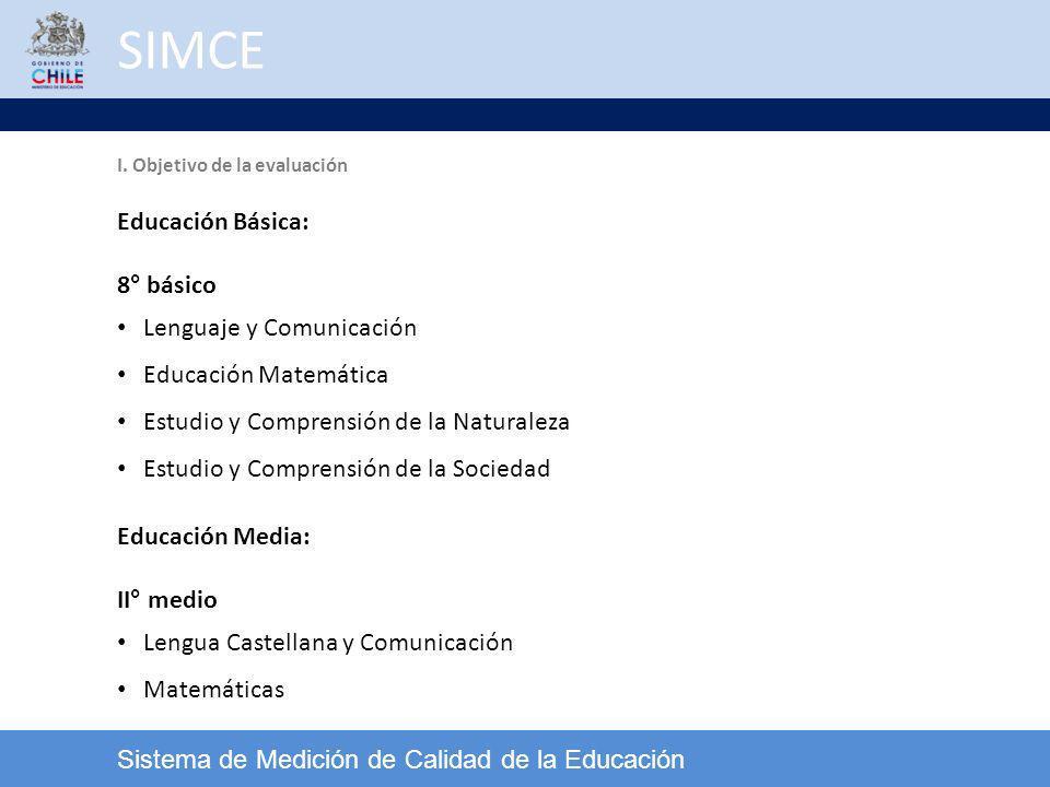 SIMCE Sistema de Medición de Calidad de la Educación Educación Básica: 8° básico Lenguaje y Comunicación Educación Matemática Estudio y Comprensión de