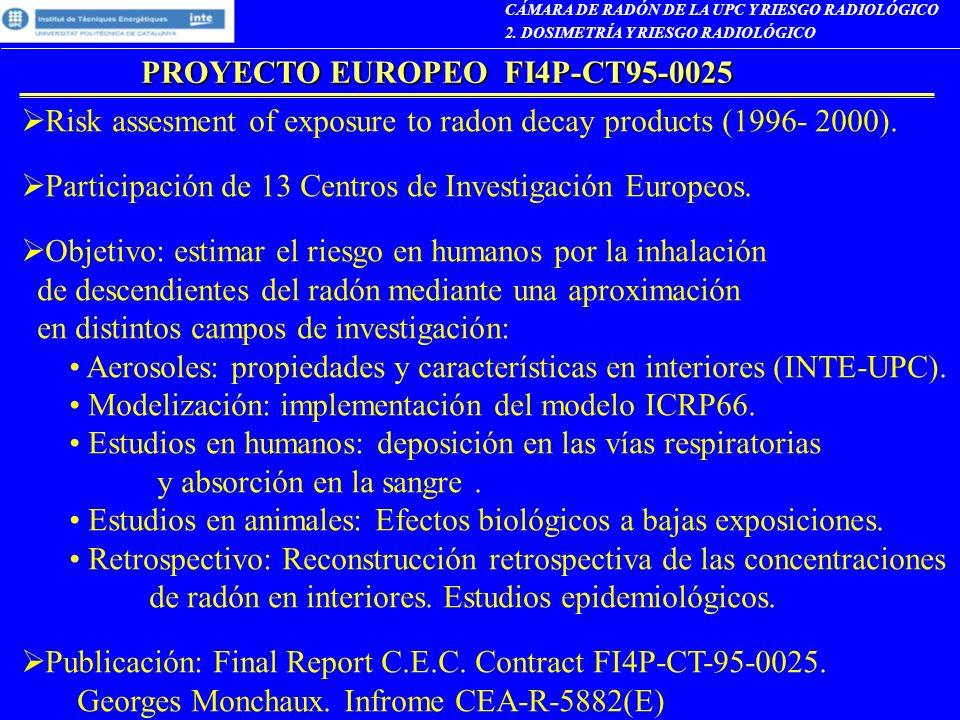 CÁMARA DE RADÓN DE LA UPC Y RIESGO RADIOLÓGICO 2. DOSIMETRÍA Y RIESGO RADIOLÓGICO PROYECTO EUROPEO FI4P-CT95-0025 Risk assesment of exposure to radon