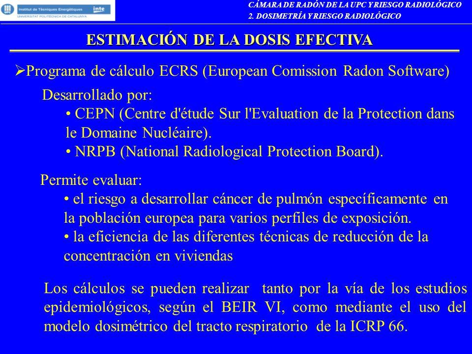 Programa de cálculo ECRS (European Comission Radon Software) CÁMARA DE RADÓN DE LA UPC Y RIESGO RADIOLÓGICO 2. DOSIMETRÍA Y RIESGO RADIOLÓGICO ESTIMAC
