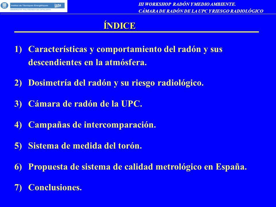 ÍNDICE 1)Características y comportamiento del radón y sus descendientes en la atmósfera. 2)Dosimetría del radón y su riesgo radiológico. 3)Cámara de r