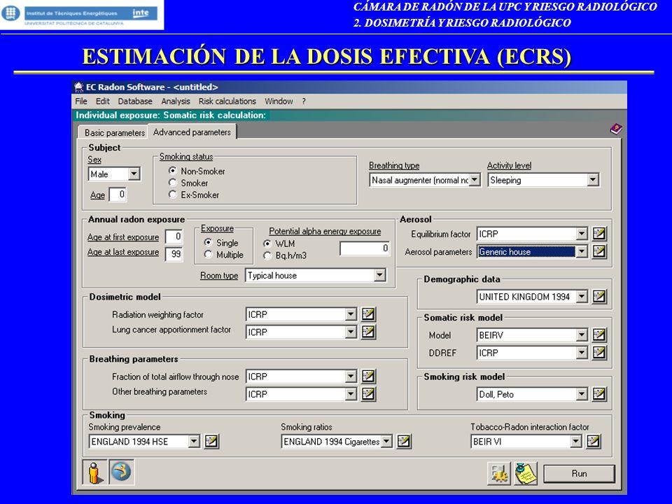 CÁMARA DE RADÓN DE LA UPC Y RIESGO RADIOLÓGICO 2. DOSIMETRÍA Y RIESGO RADIOLÓGICO ESTIMACIÓN DE LA DOSIS EFECTIVA (ECRS)