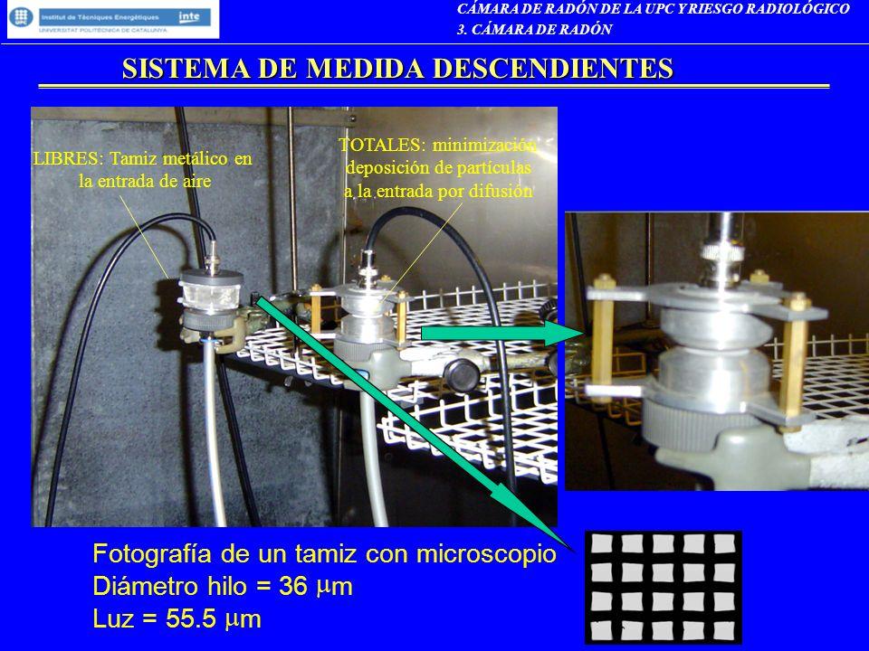 LIBRES: Tamiz metálico en la entrada de aire SISTEMA DE MEDIDA DESCENDIENTES CÁMARA DE RADÓN DE LA UPC Y RIESGO RADIOLÓGICO 3. CÁMARA DE RADÓN Fotogra