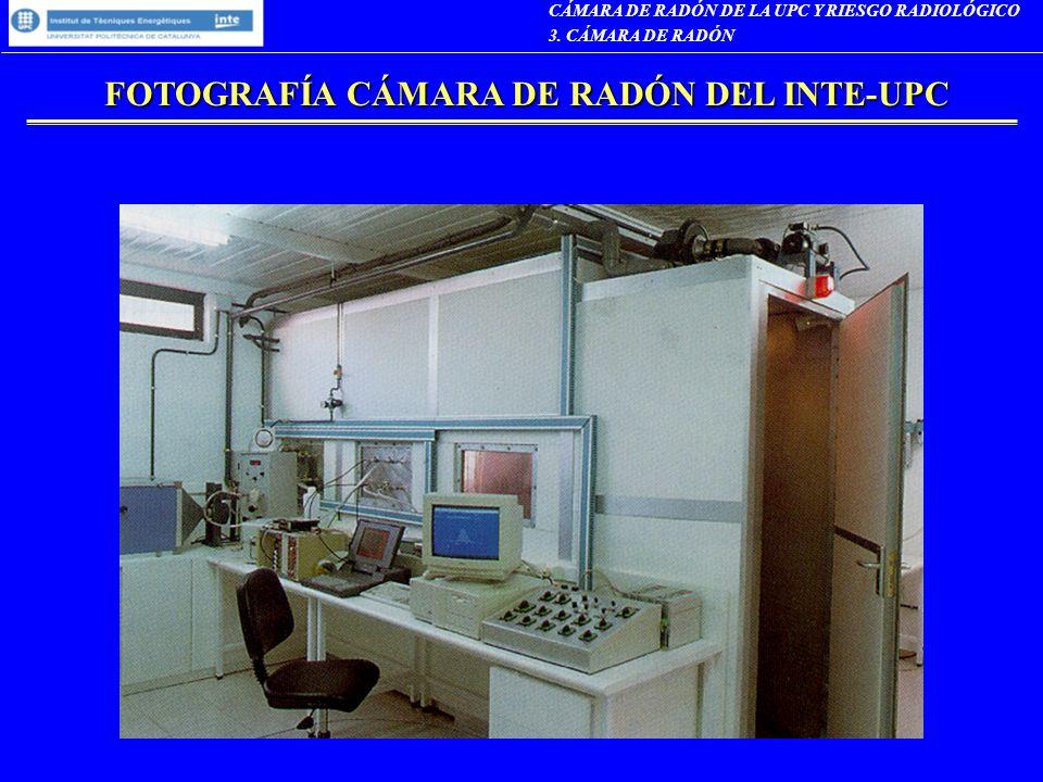 FOTOGRAFÍA CÁMARA DE RADÓN DEL INTE-UPC FOTOGRAFÍA CÁMARA DE RADÓN DEL INTE-UPC CÁMARA DE RADÓN DE LA UPC Y RIESGO RADIOLÓGICO 3. CÁMARA DE RADÓN