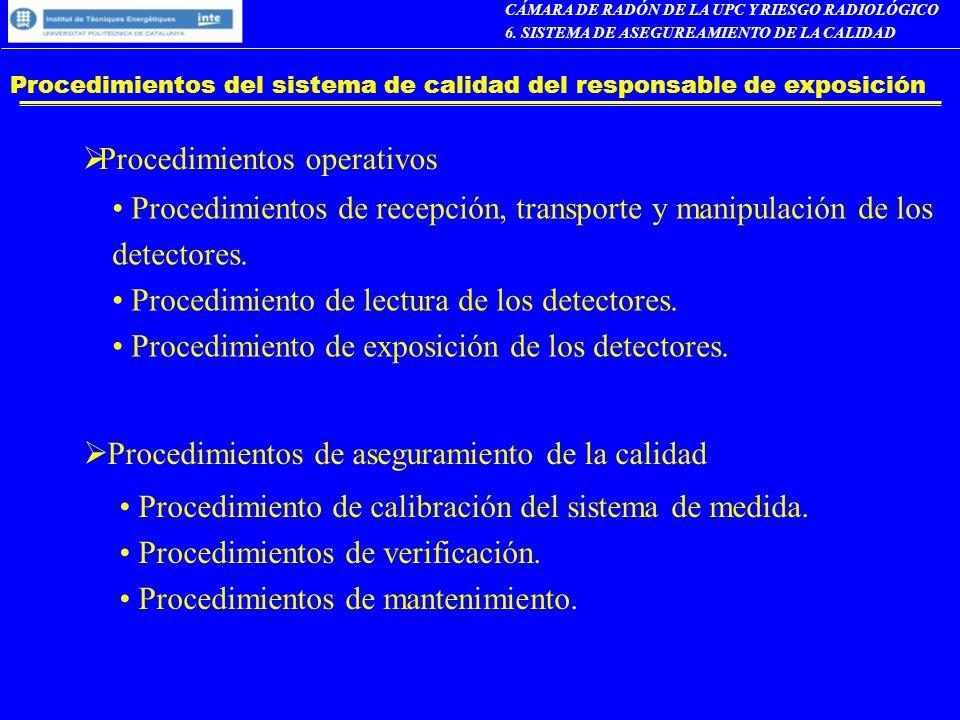 Procedimientos del sistema de calidad del responsable de exposición Procedimientos operativos Procedimientos de recepción, transporte y manipulación d