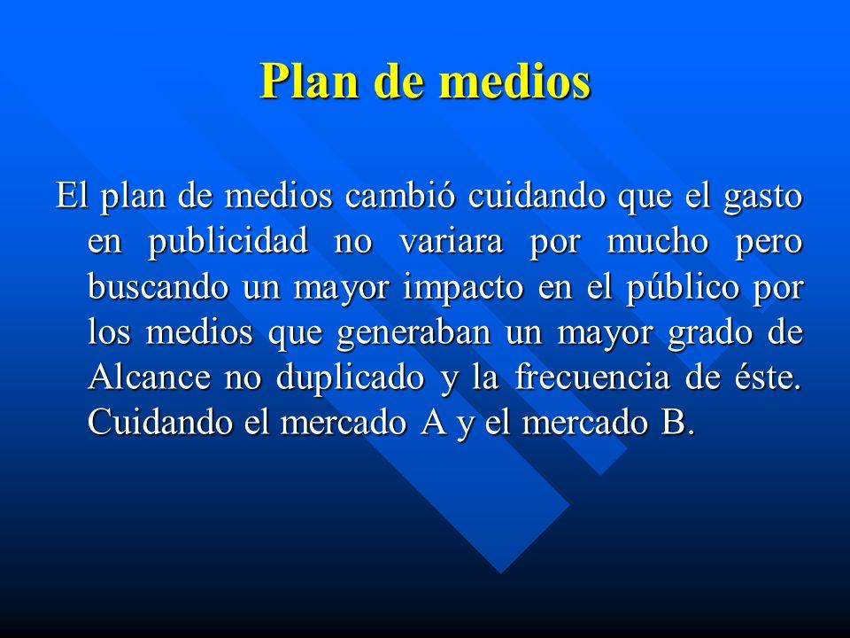 Plan de medios El plan de medios cambió cuidando que el gasto en publicidad no variara por mucho pero buscando un mayor impacto en el público por los