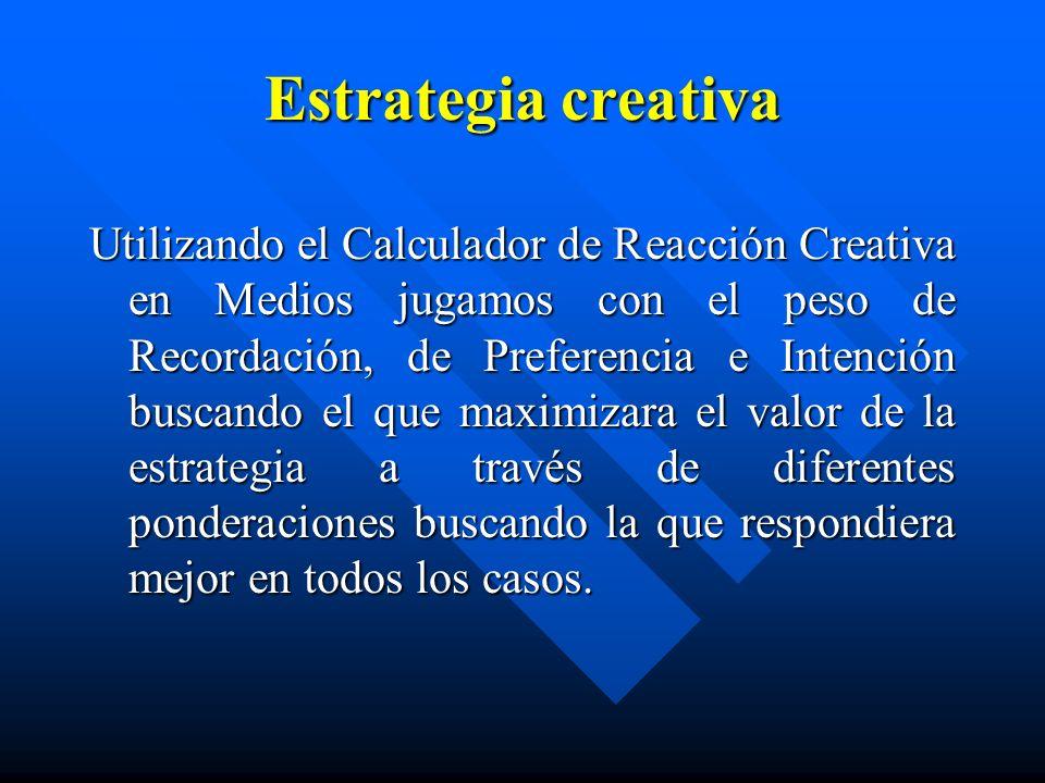 Estrategia creativa Utilizando el Calculador de Reacción Creativa en Medios jugamos con el peso de Recordación, de Preferencia e Intención buscando el