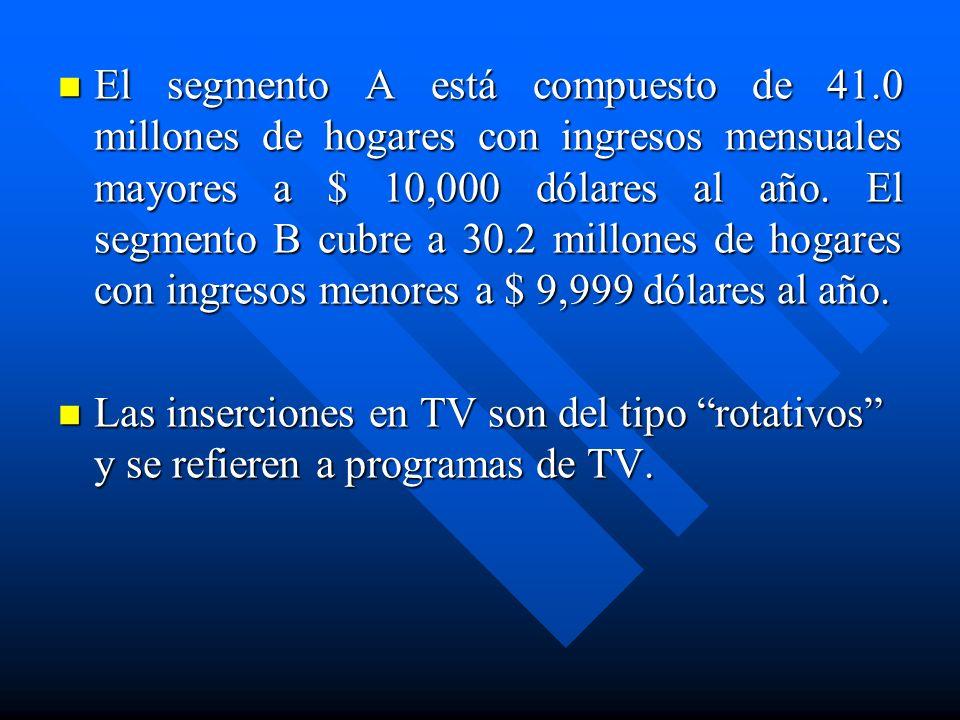 n El segmento A está compuesto de 41.0 millones de hogares con ingresos mensuales mayores a $ 10,000 dólares al año. El segmento B cubre a 30.2 millon