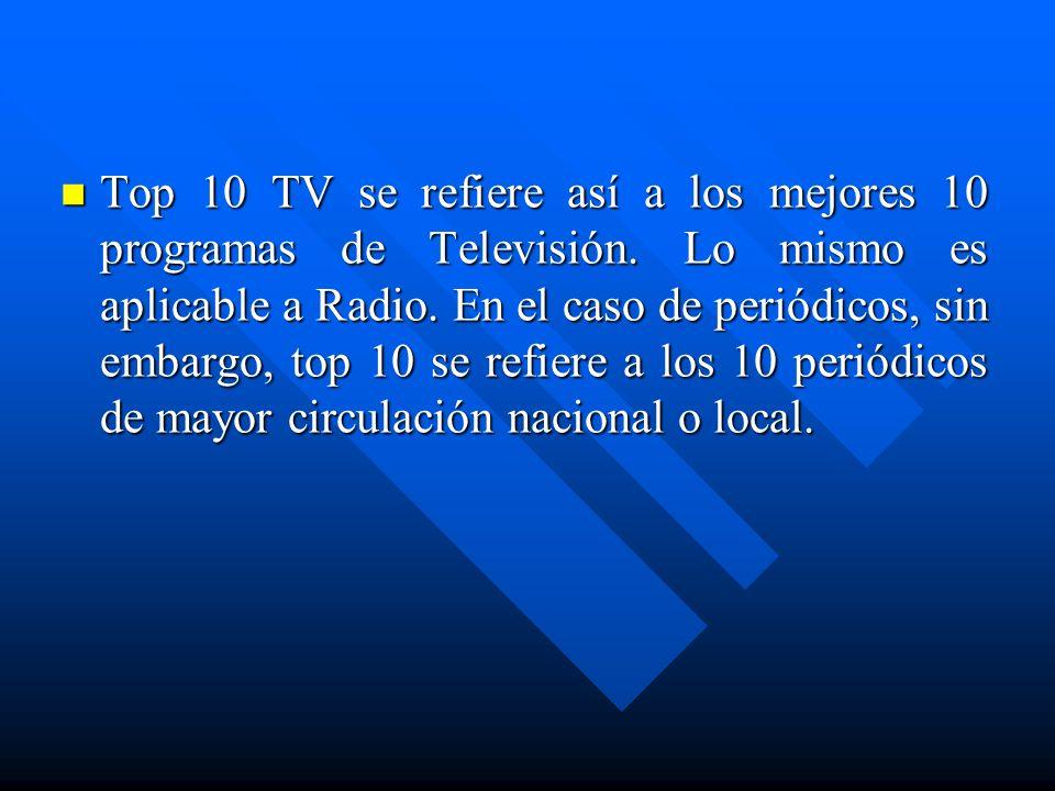 n Top 10 TV se refiere así a los mejores 10 programas de Televisión. Lo mismo es aplicable a Radio. En el caso de periódicos, sin embargo, top 10 se r