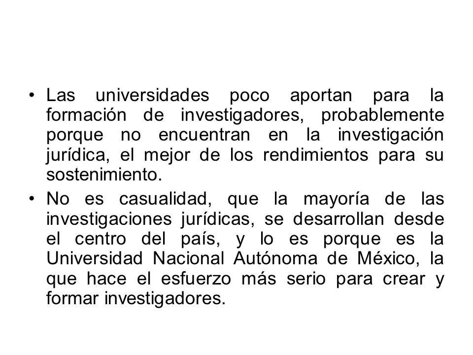 Las universidades poco aportan para la formación de investigadores, probablemente porque no encuentran en la investigación jurídica, el mejor de los r