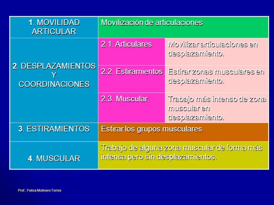 Prof.: Felisa Molinero Torres 1. MOVILIDAD ARTICULAR Movilización de articulaciones 2. DESPLAZAMIENTOS Y COORDINACIONES 2.1. Articulares Movilizar art