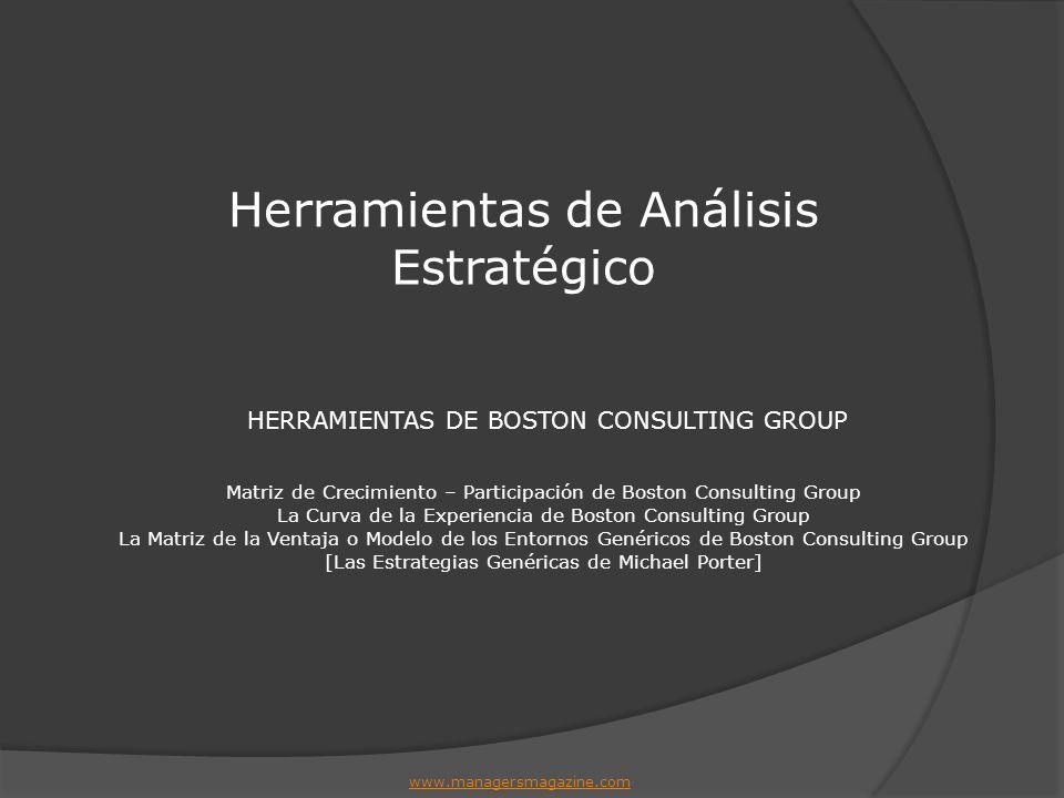 HERRAMIENTAS DE BOSTON CONSULTING GROUP Matriz de Crecimiento – Participación de Boston Consulting Group La Curva de la Experiencia de Boston Consulti