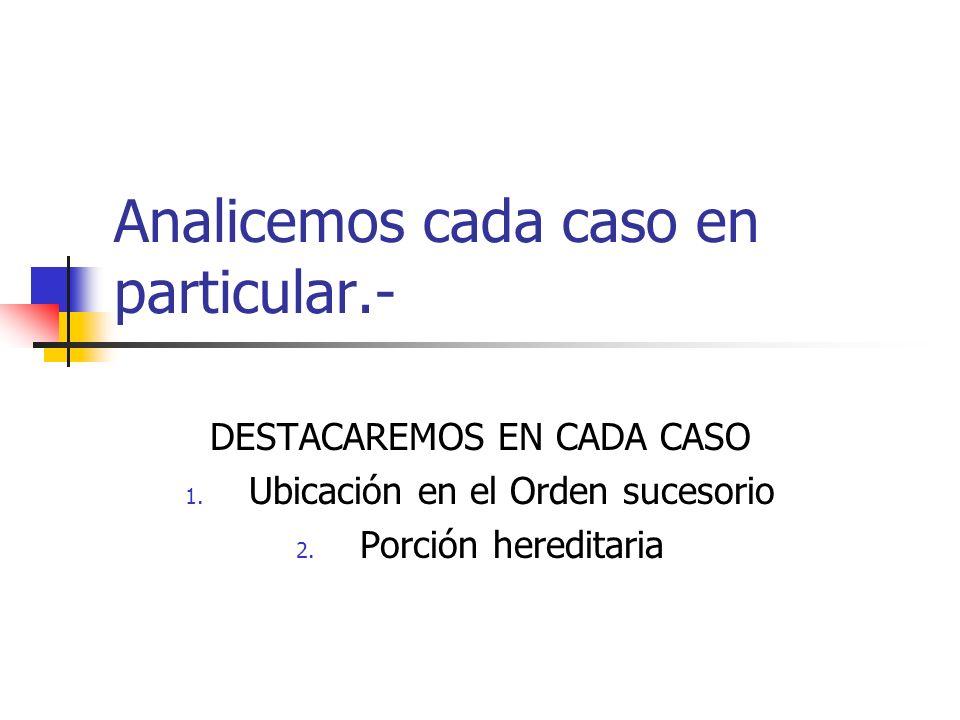 Analicemos cada caso en particular.- DESTACAREMOS EN CADA CASO 1. Ubicación en el Orden sucesorio 2. Porción hereditaria