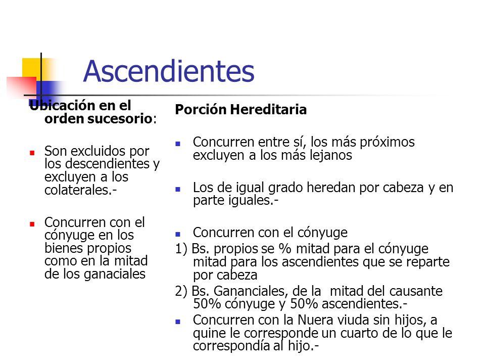 Ascendientes Ubicación en el orden sucesorio: Son excluidos por los descendientes y excluyen a los colaterales.- Concurren con el cónyuge en los biene