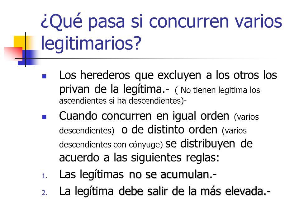 ¿Qué pasa si concurren varios legitimarios? Los herederos que excluyen a los otros los privan de la legítima.- ( No tienen legitima los ascendientes s