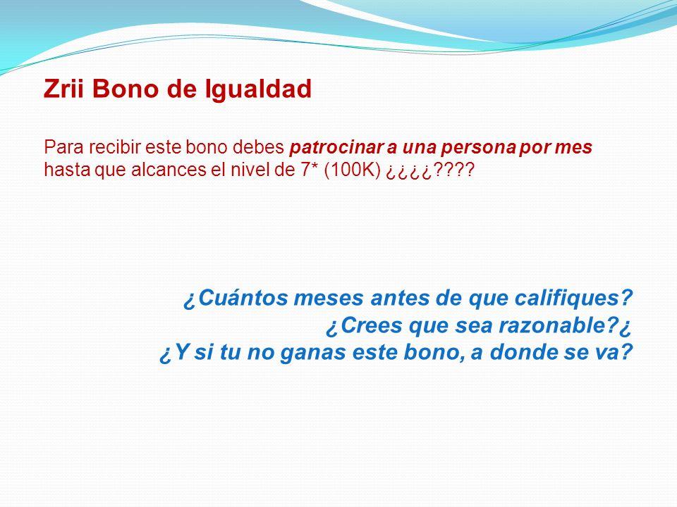 Zrii Bono de Igualdad Para recibir este bono debes patrocinar a una persona por mes hasta que alcances el nivel de 7* (100K) ¿¿¿¿???? ¿Cuántos meses a