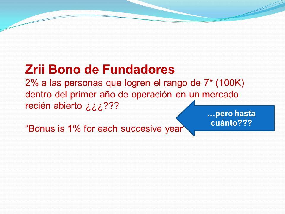 Zrii Bono de Fundadores 2% a las personas que logren el rango de 7* (100K) dentro del primer año de operación en un mercado recién abierto ¿¿¿??? Bonu
