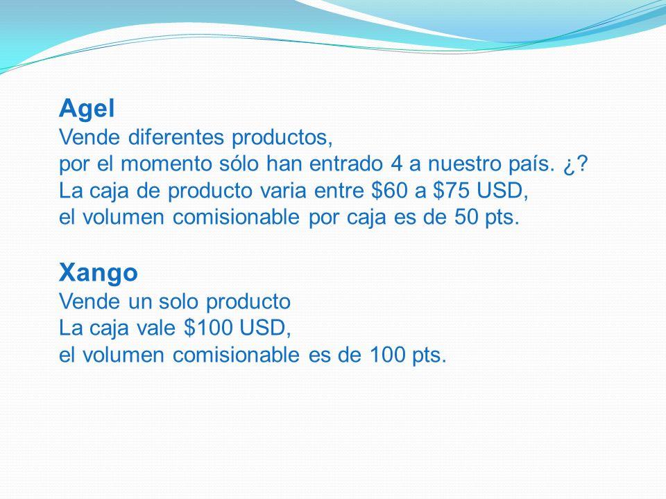 Power Start Xango (cifras en usd) 1 caja ($100) PS 30% = $30 usd por caja 2 cajas ($200) PS 30%+15% = $30 + $15 por caja Power Start Agel 4 cajas ($350) PS 10% = $35 18 cajas ($1,225) PS 16% = $200