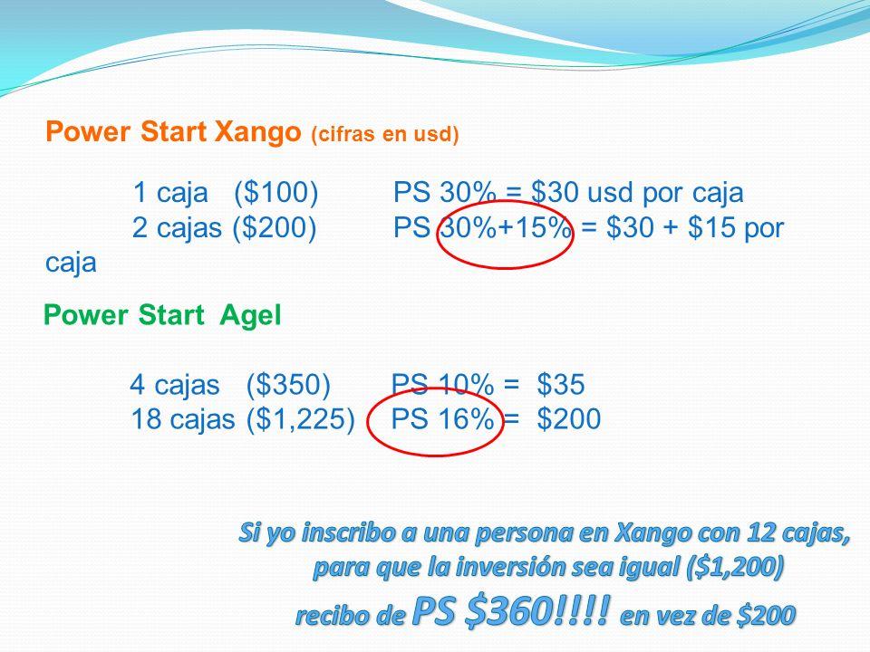 Power Start Xango (cifras en usd) 1 caja ($100) PS 30% = $30 usd por caja 2 cajas ($200) PS 30%+15% = $30 + $15 por caja Power Start Agel 4 cajas ($35