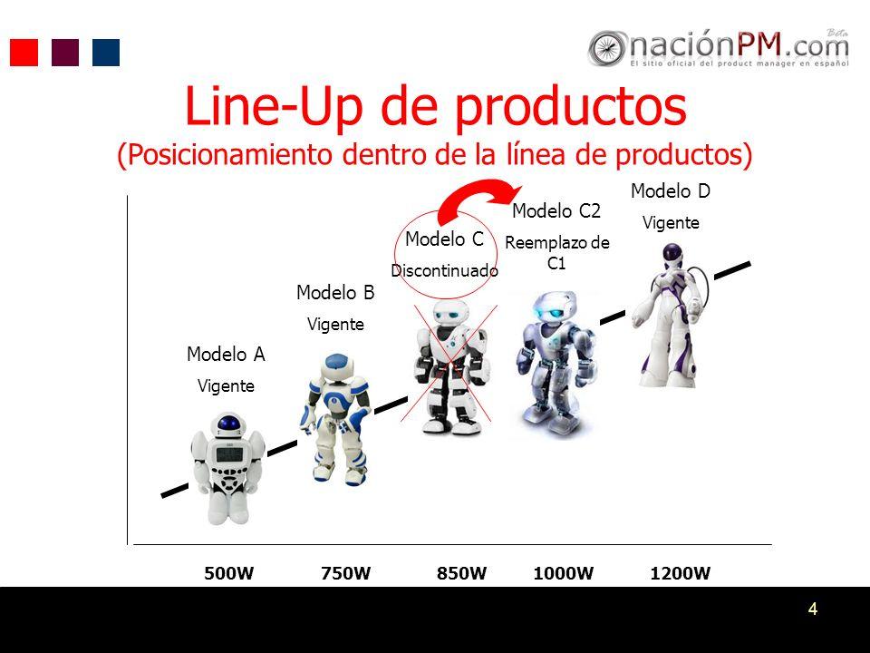 4 Line-Up de productos (Posicionamiento dentro de la línea de productos) Modelo A Vigente Modelo B Vigente Modelo C Discontinuado Modelo C2 Reemplazo