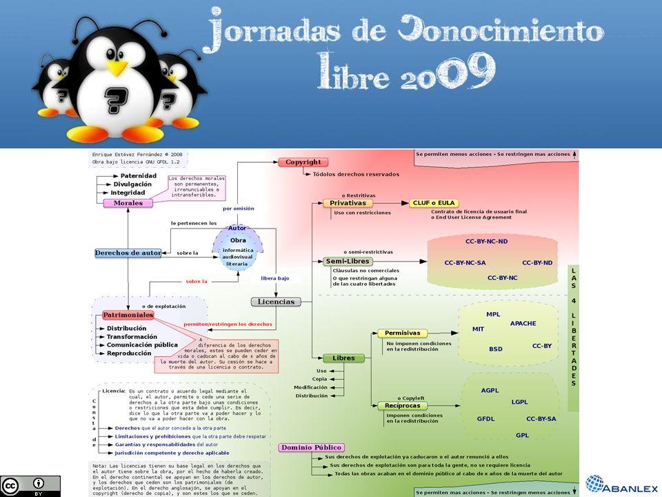 Licencia de la Fundación Apache Exige incluir un permiso de uso de patentes La última versión (2.0) es software libre Dudosa compatibilidad con GNU GPL Imagen: itknowledgeexchange.techtarget.com